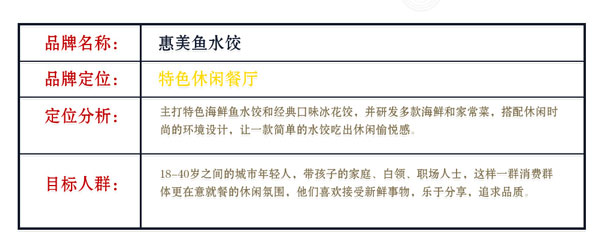 惠美鱼水饺定位